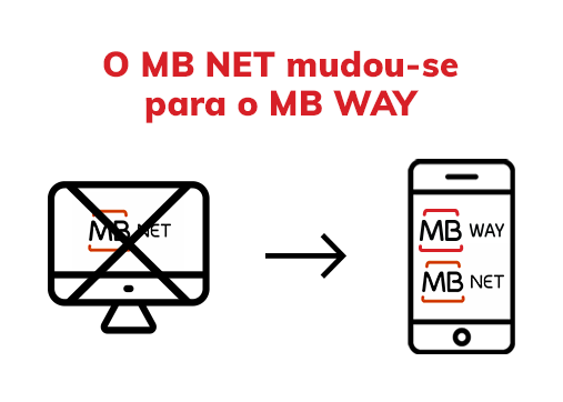 MB NET vai passar para MB WAY