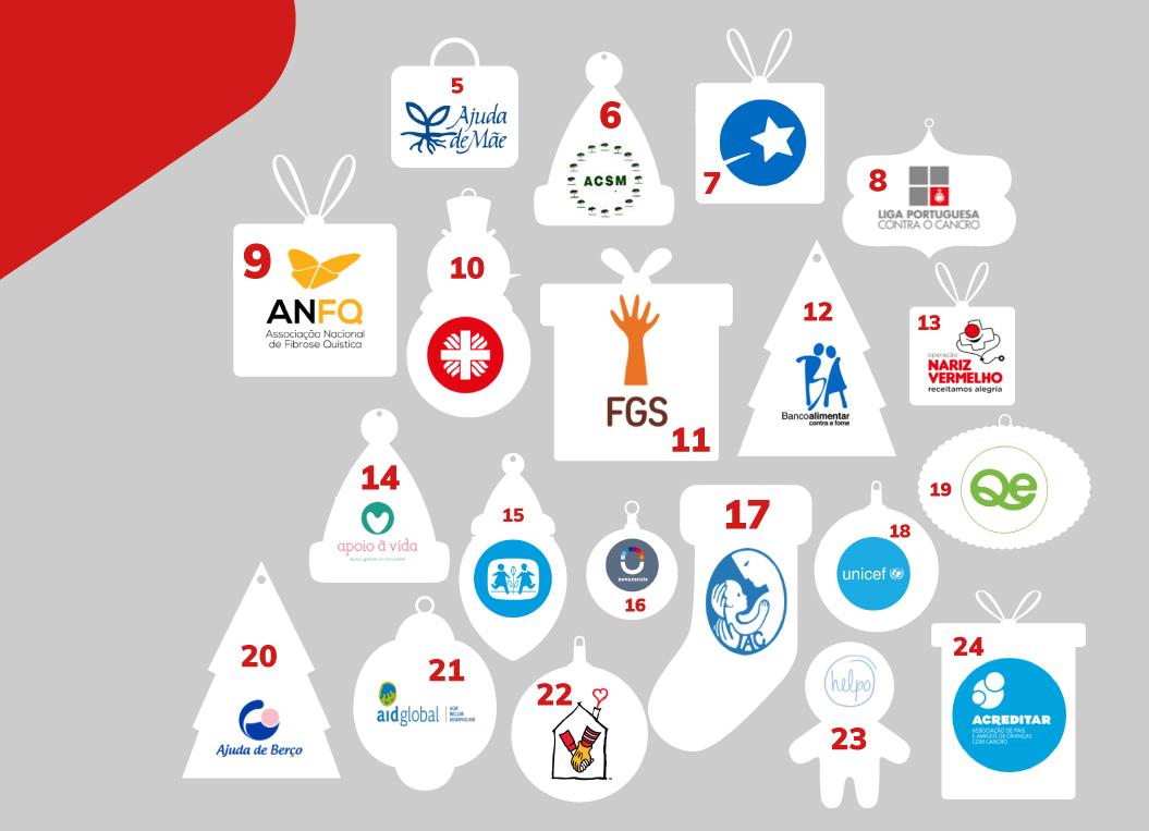 Este natal faça um donativo por dia com o Ser Solidário do MB WAY